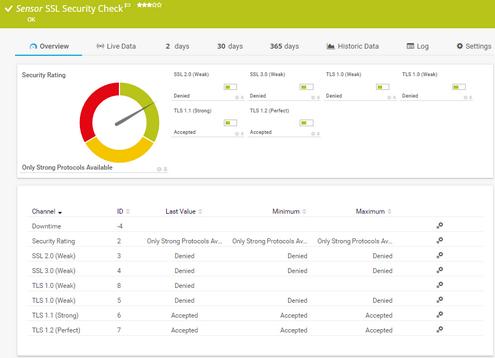 SSL Security Check Sensor