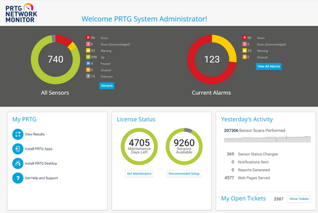 Welcome to PRTG Network Monitor