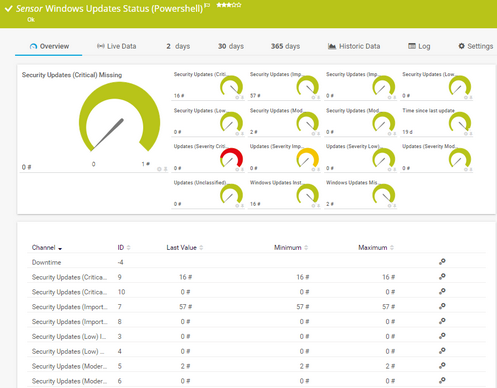 Windows Updates Status (Powershell) Sensor