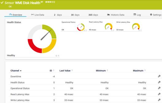 WMI Disk Health Sensor