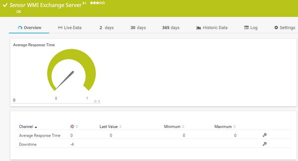 WMI Exchange Server Sensor
