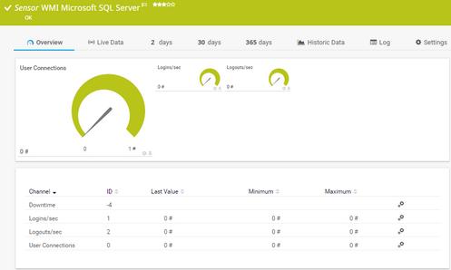 WMI Microsoft SQL Server Sensor