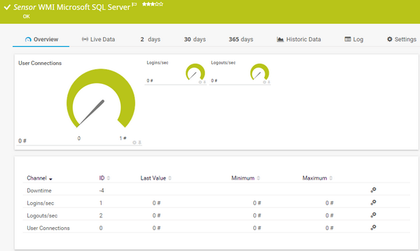 WMI Microsoft SQL Server 2017 Sensor