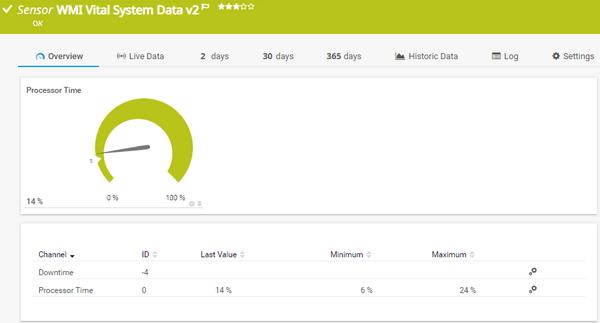 WMI Vital System Data (V2) Sensor