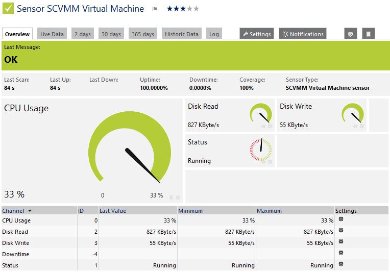 SCVMM Virtual Machine Sensor