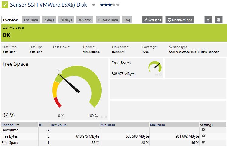 SSH VMWare ESX(i) Disk Sensor